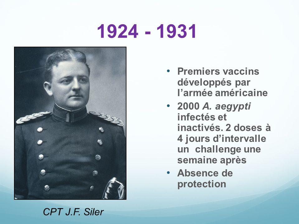 1924 - 1931 Premiers vaccins développés par l'armée américaine