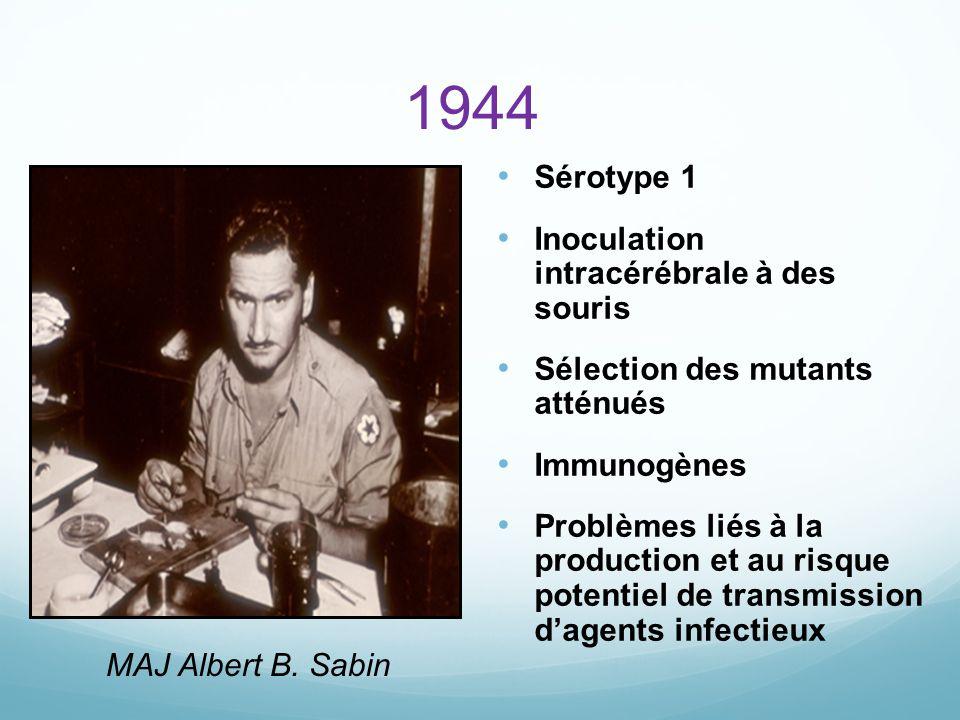 1944 Sérotype 1 Inoculation intracérébrale à des souris