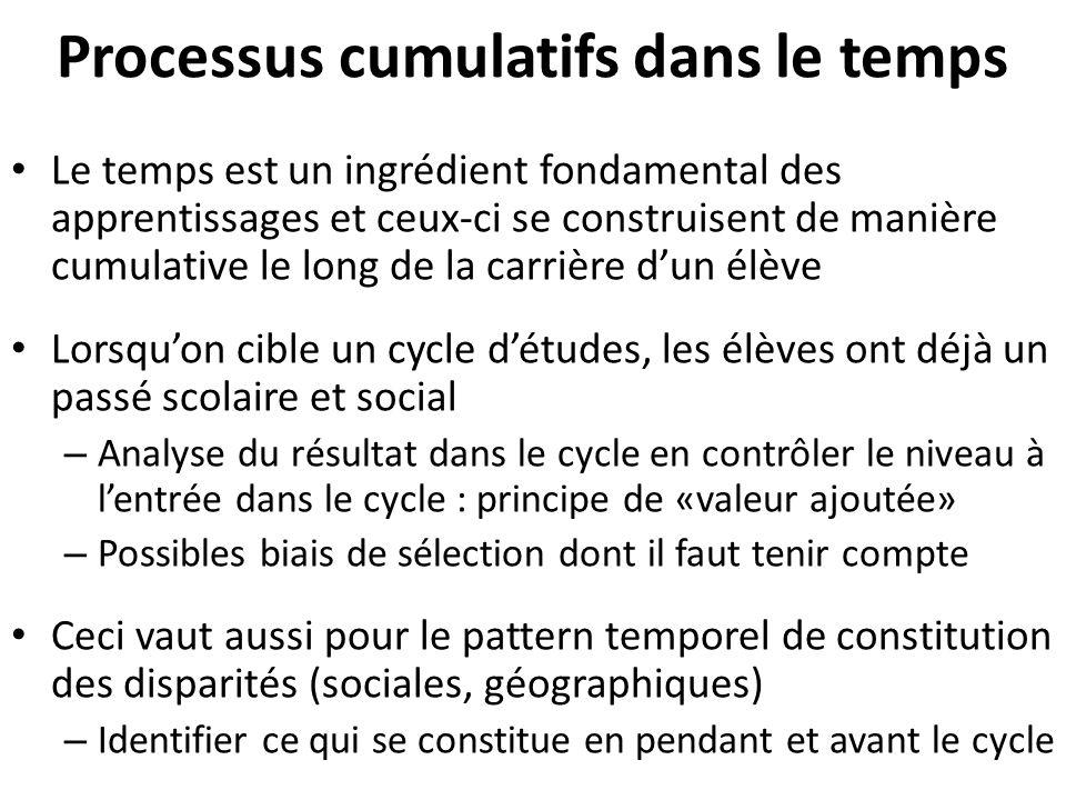 Processus cumulatifs dans le temps