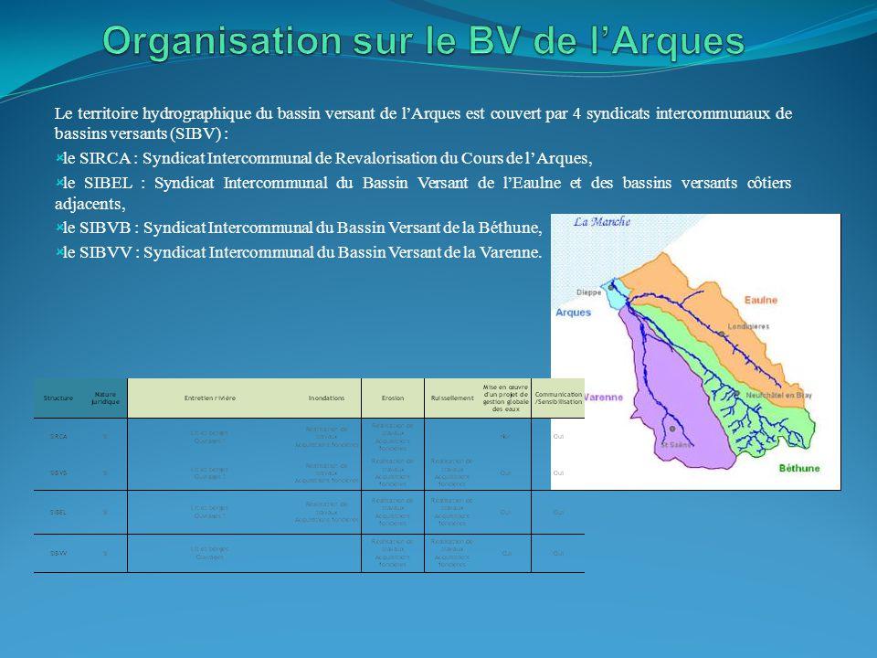 Organisation sur le BV de l'Arques