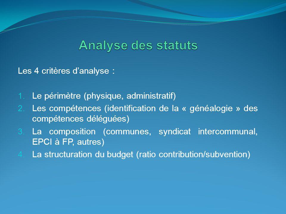 Analyse des statuts Les 4 critères d'analyse :