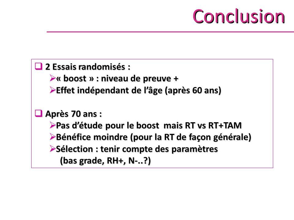 Conclusion 2 Essais randomisés : « boost » : niveau de preuve +