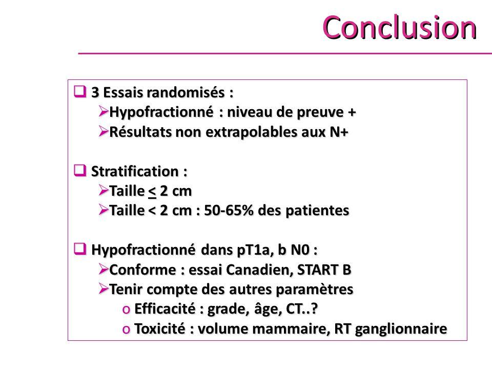 Conclusion 3 Essais randomisés : Hypofractionné : niveau de preuve +