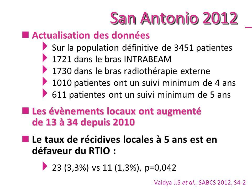 San Antonio 2012 Actualisation des données