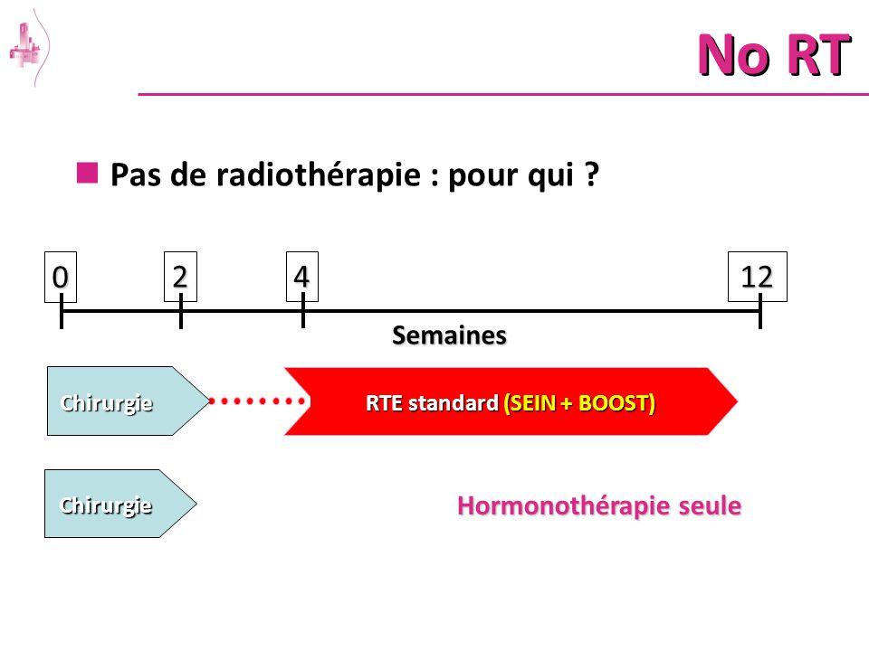 RTE standard (SEIN + BOOST)