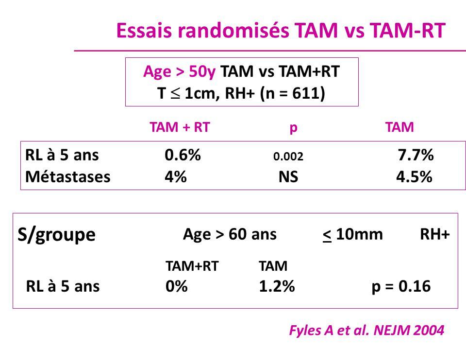 Essais randomisés TAM vs TAM-RT