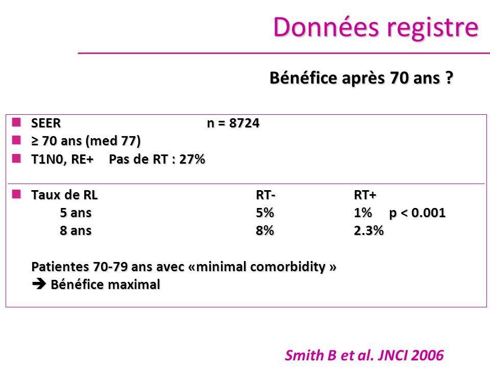 Données registre Bénéfice après 70 ans Smith B et al. JNCI 2006