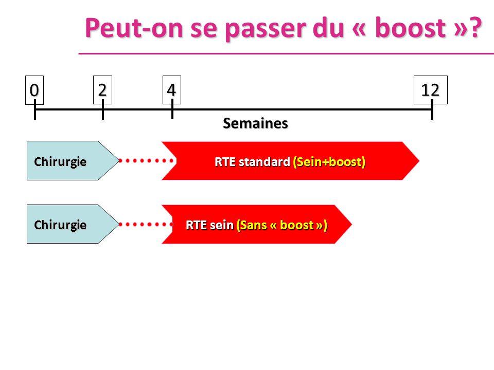 RTE standard (Sein+boost) RTE sein (Sans « boost »)