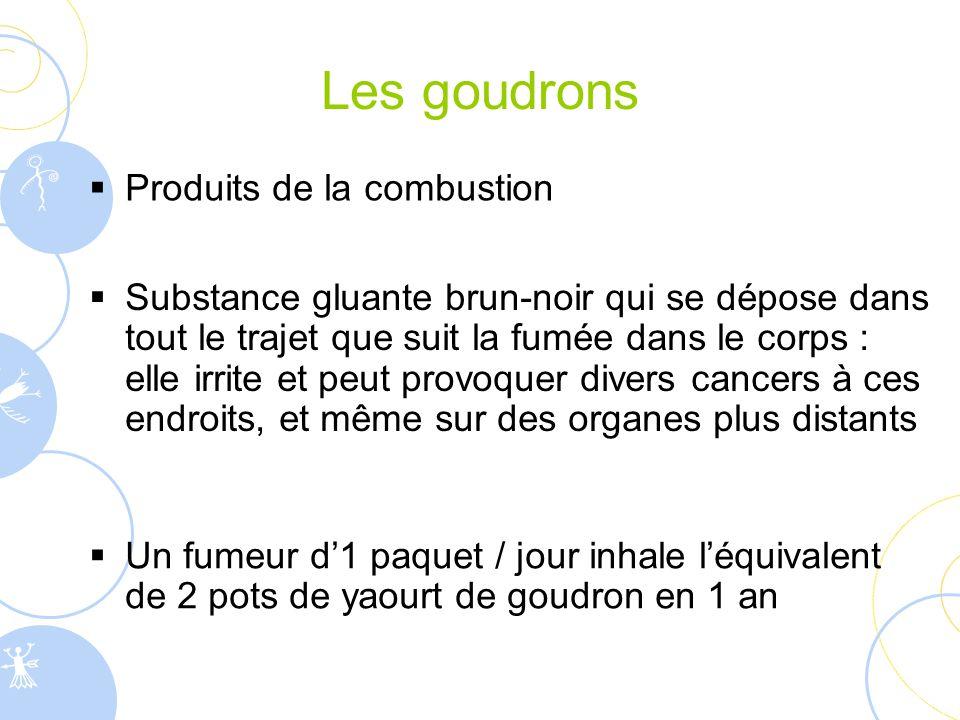 Les goudrons Produits de la combustion