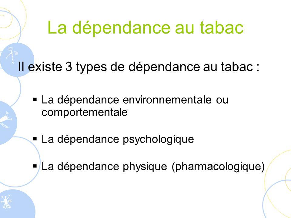 La dépendance au tabac Il existe 3 types de dépendance au tabac :