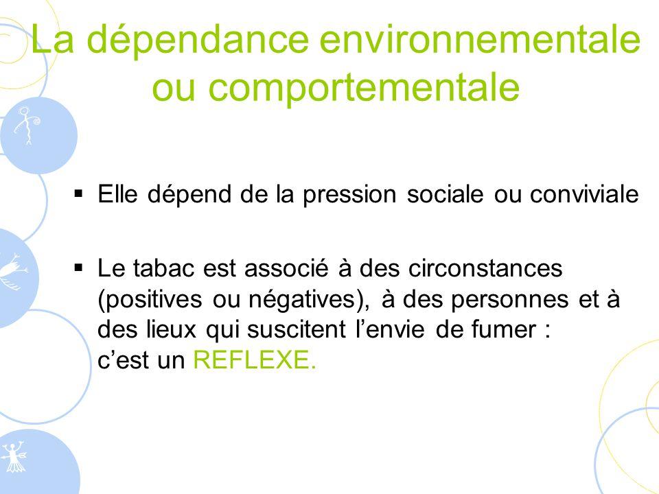 La dépendance environnementale ou comportementale