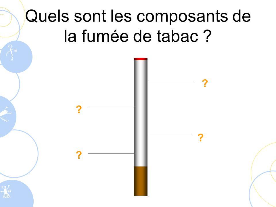 Quels sont les composants de la fumée de tabac