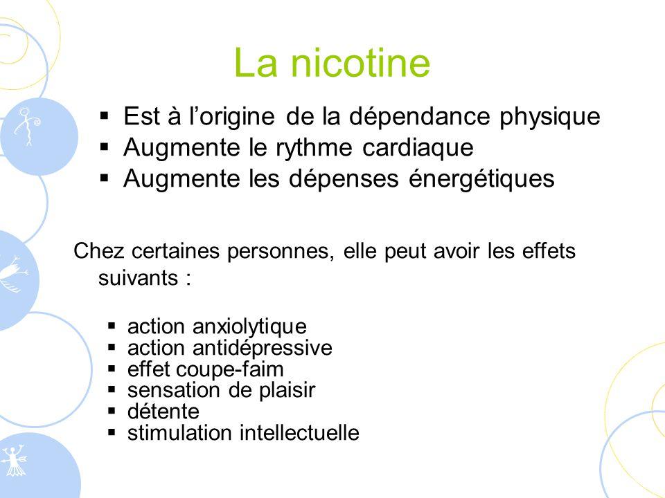 La nicotine Est à l'origine de la dépendance physique
