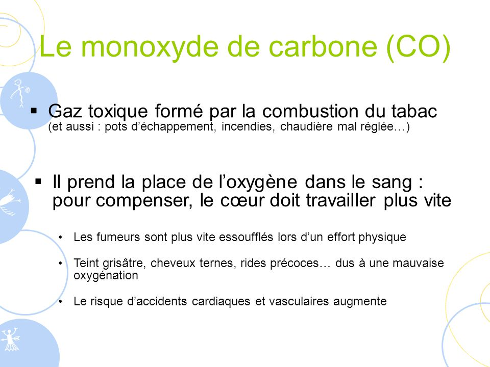 Le monoxyde de carbone (CO)