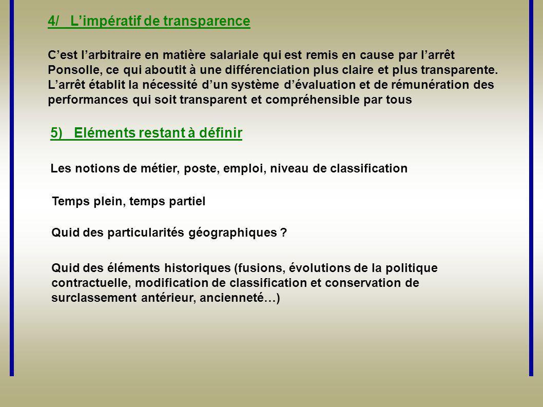 4/ L'impératif de transparence