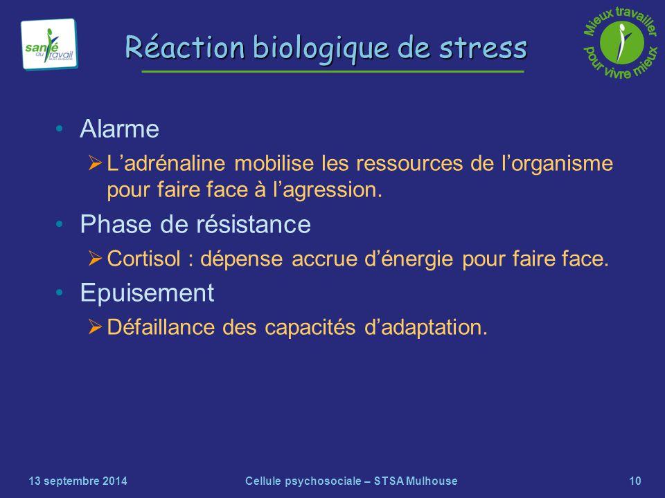 Réaction biologique de stress