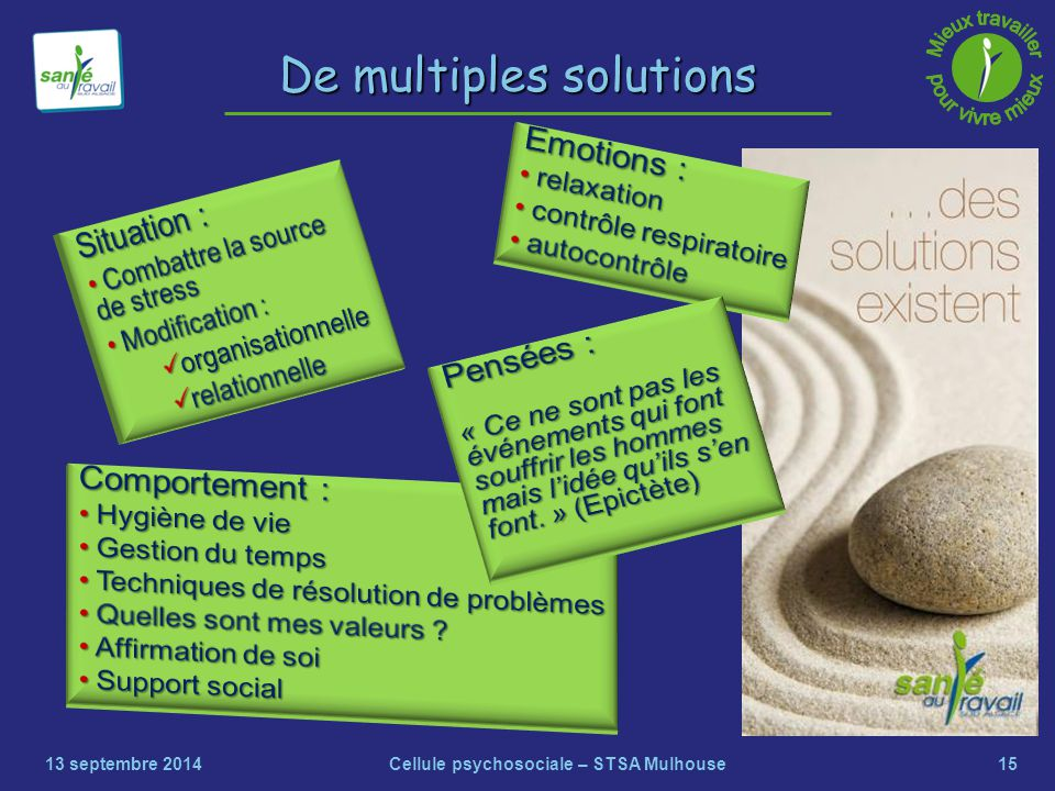 De multiples solutions