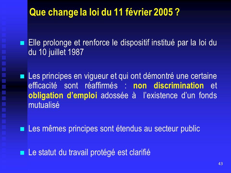 Que change la loi du 11 février 2005