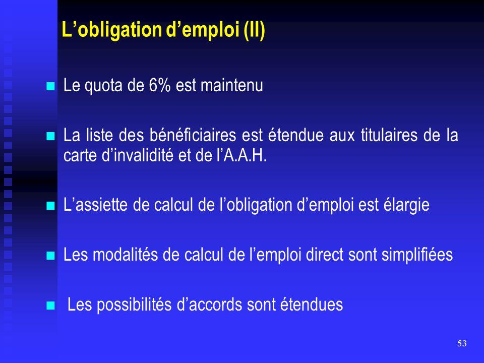 L'obligation d'emploi (II)