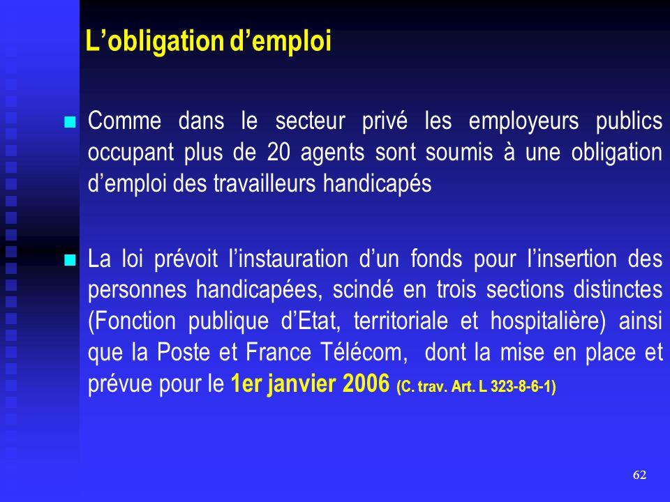 L'obligation d'emploi