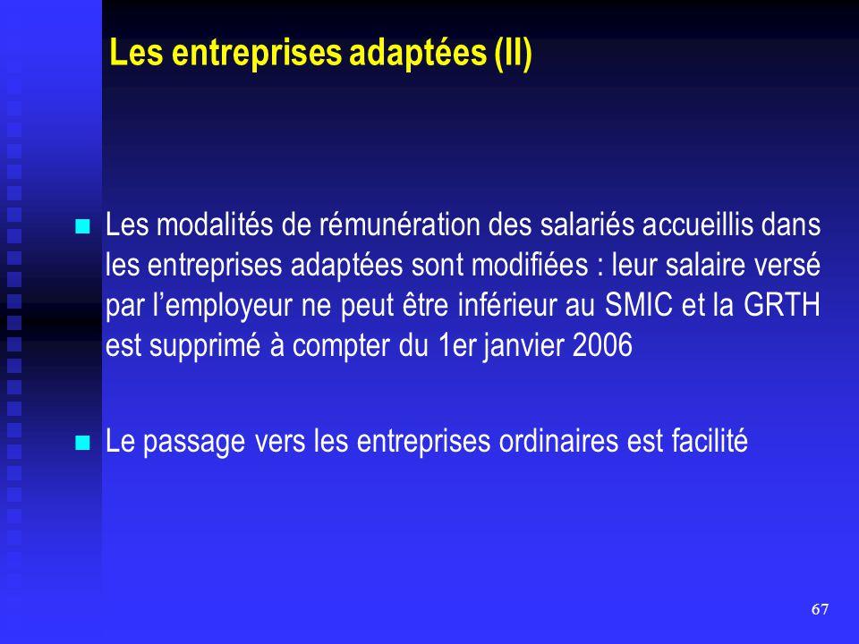 Les entreprises adaptées (II)