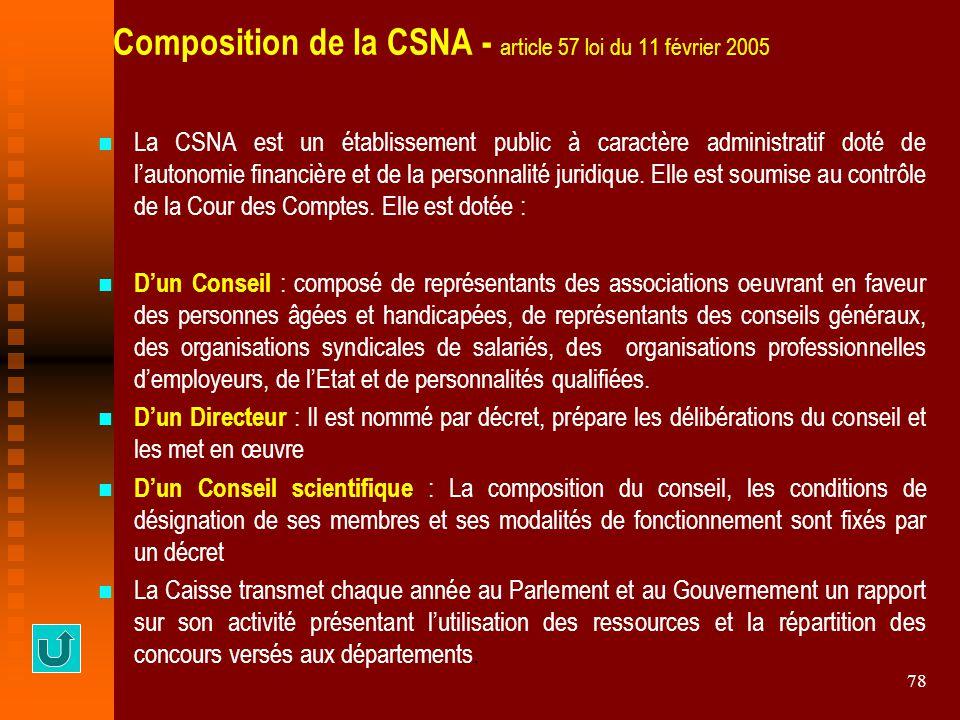 Composition de la CSNA - article 57 loi du 11 février 2005