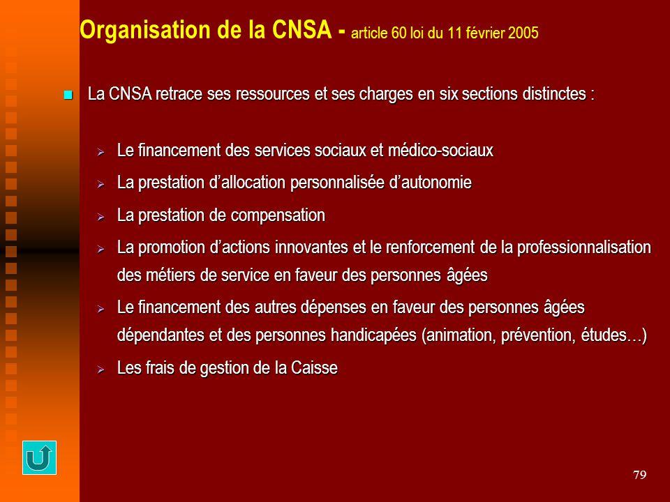 Organisation de la CNSA - article 60 loi du 11 février 2005