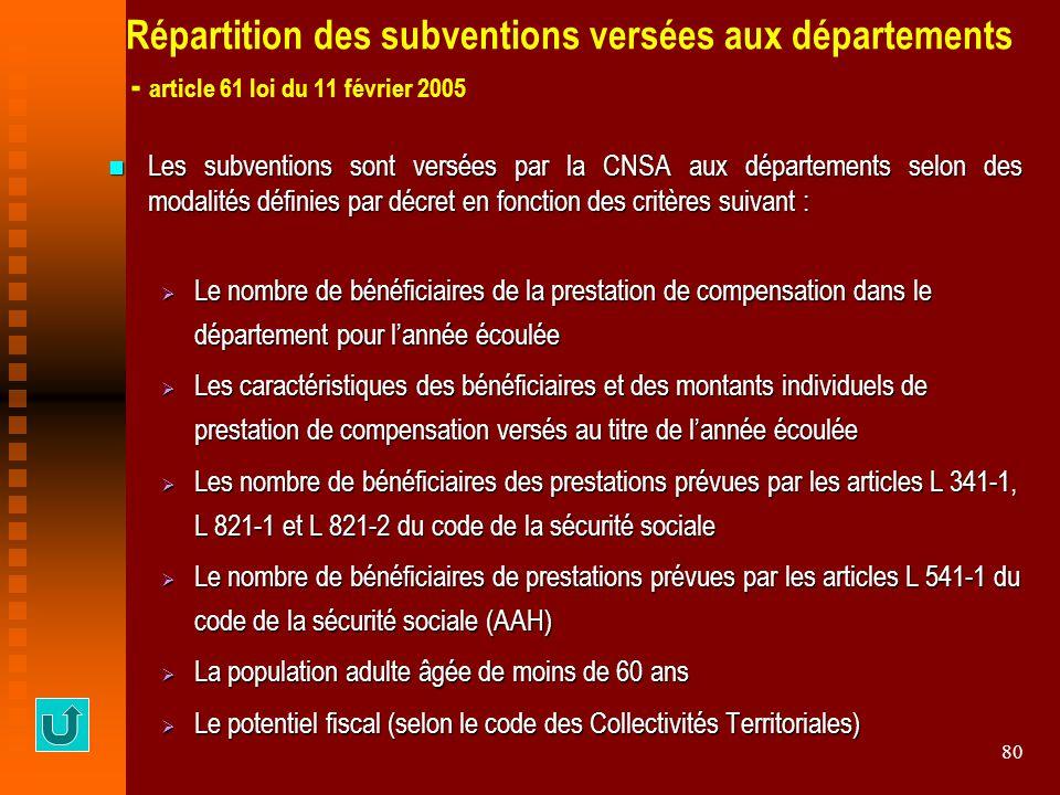 Répartition des subventions versées aux départements - article 61 loi du 11 février 2005