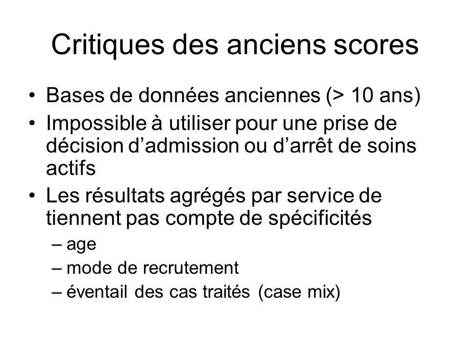 Critiques des anciens scores