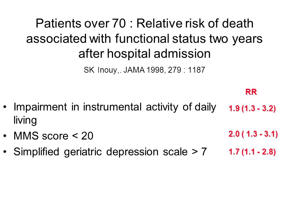 Patients over 70 : Relative risk of death associated with functional status two years after hospital admission SK Inouy,. JAMA 1998, 279 : 1187