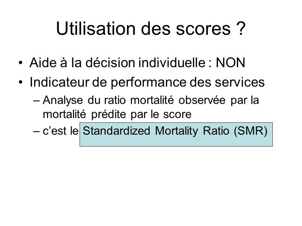 Utilisation des scores