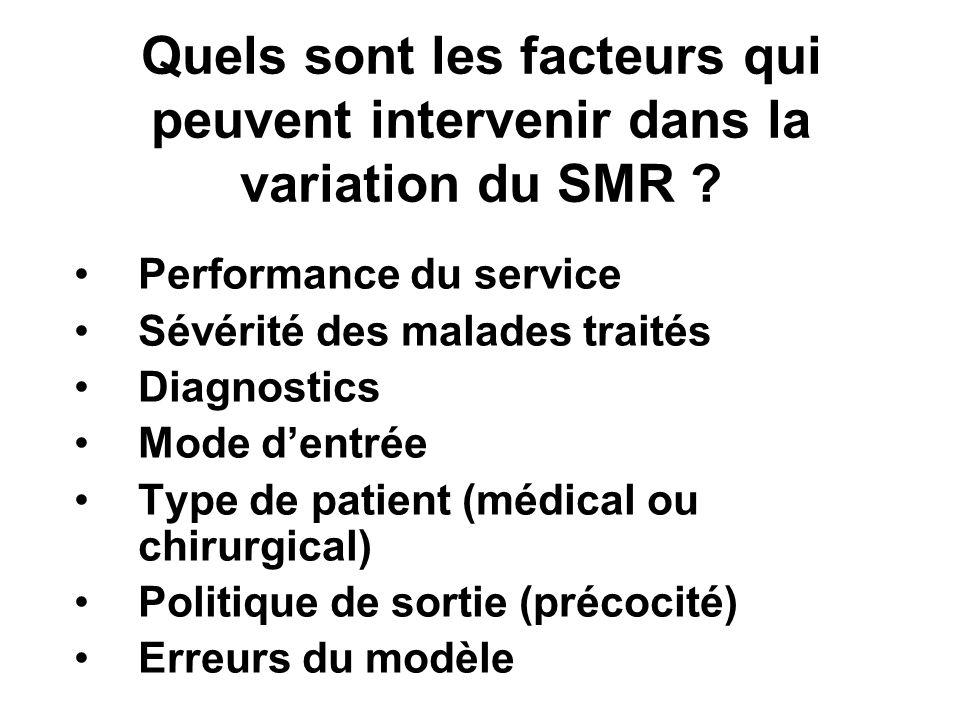 Quels sont les facteurs qui peuvent intervenir dans la variation du SMR