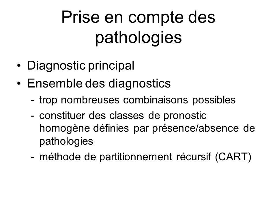 Prise en compte des pathologies