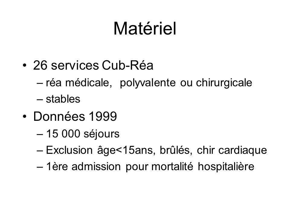 Matériel 26 services Cub-Réa Données 1999