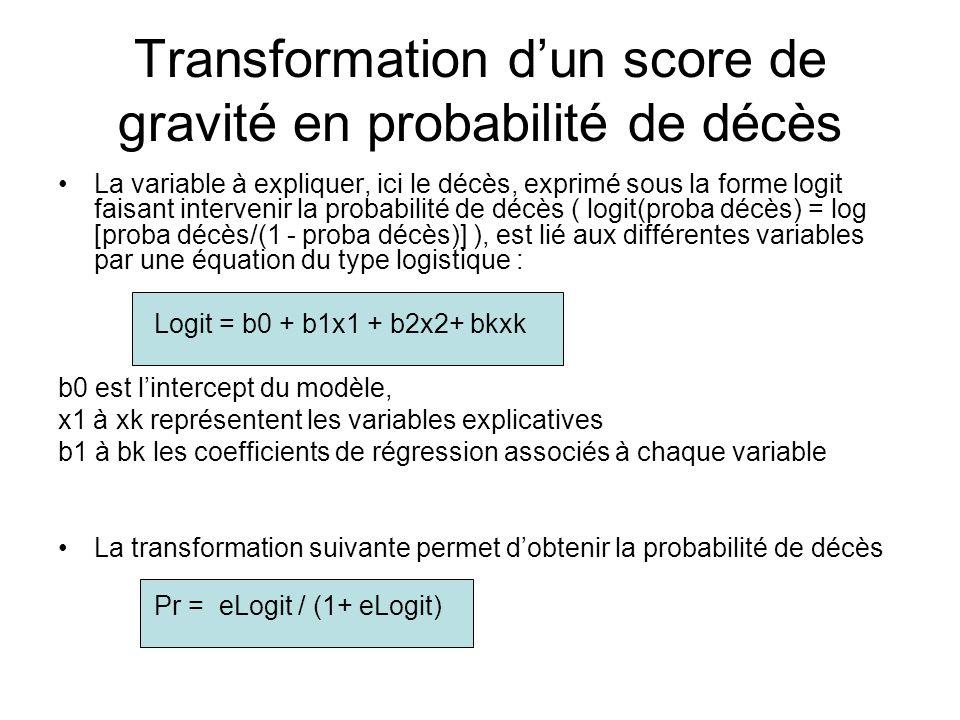 Transformation d'un score de gravité en probabilité de décès