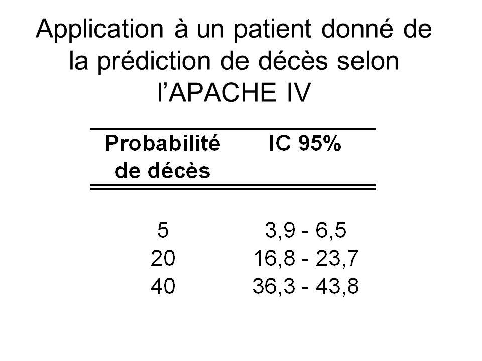 Application à un patient donné de la prédiction de décès selon l'APACHE IV