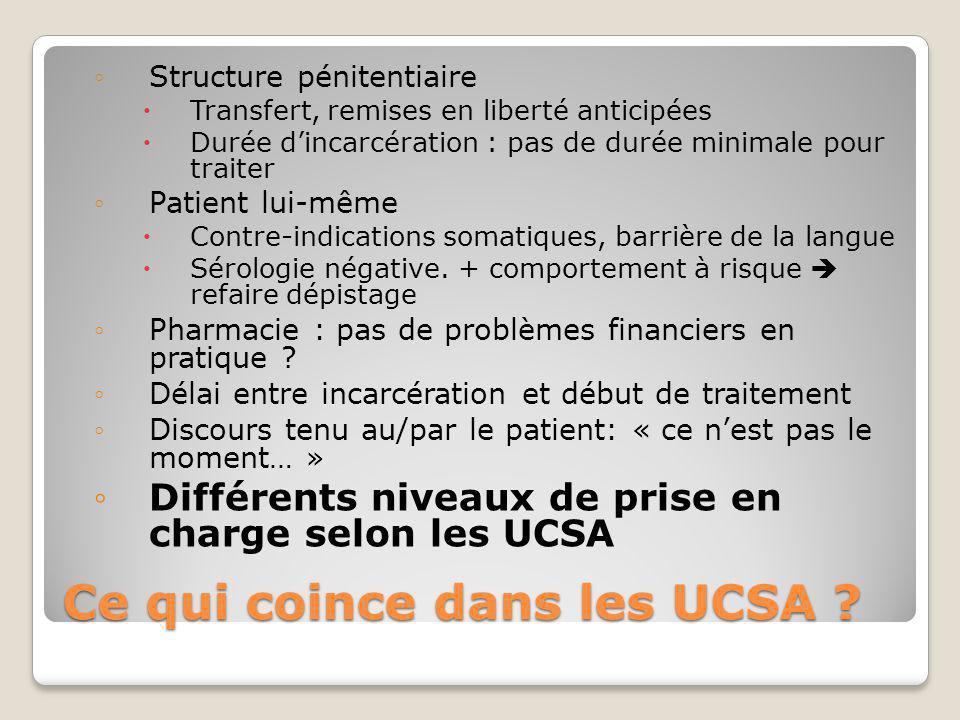 Ce qui coince dans les UCSA