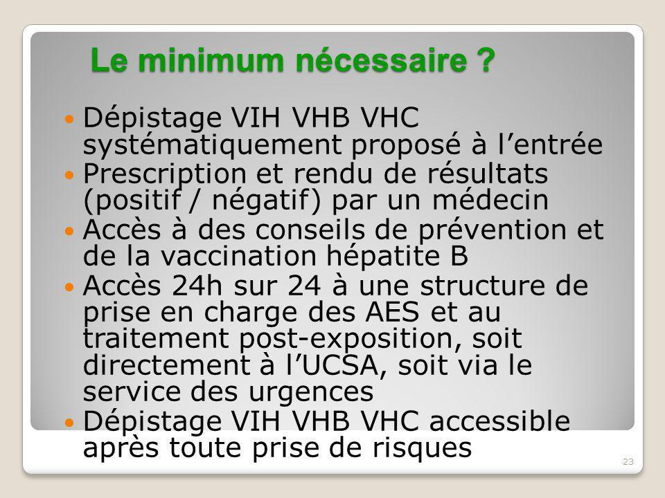 Le minimum nécessaire Dépistage VIH VHB VHC systématiquement proposé à l'entrée.