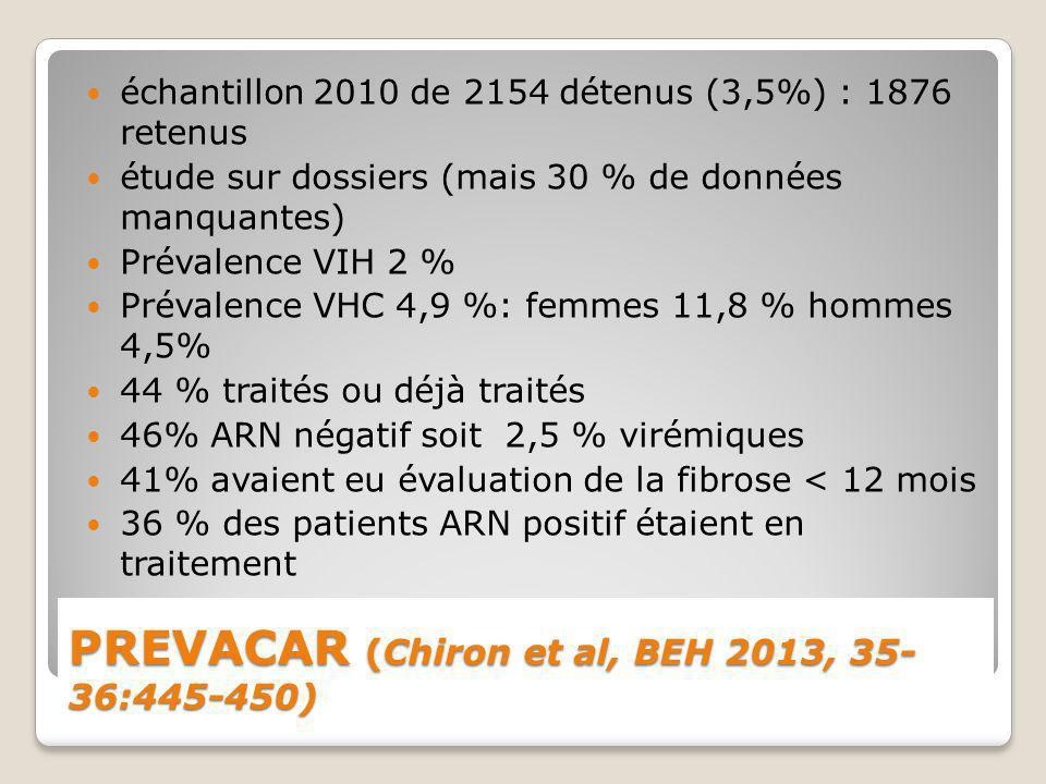 PREVACAR (Chiron et al, BEH 2013, 35-36:445-450)
