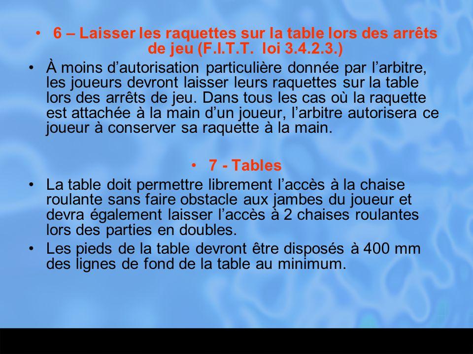 6 – Laisser les raquettes sur la table lors des arrêts de jeu (F. I. T