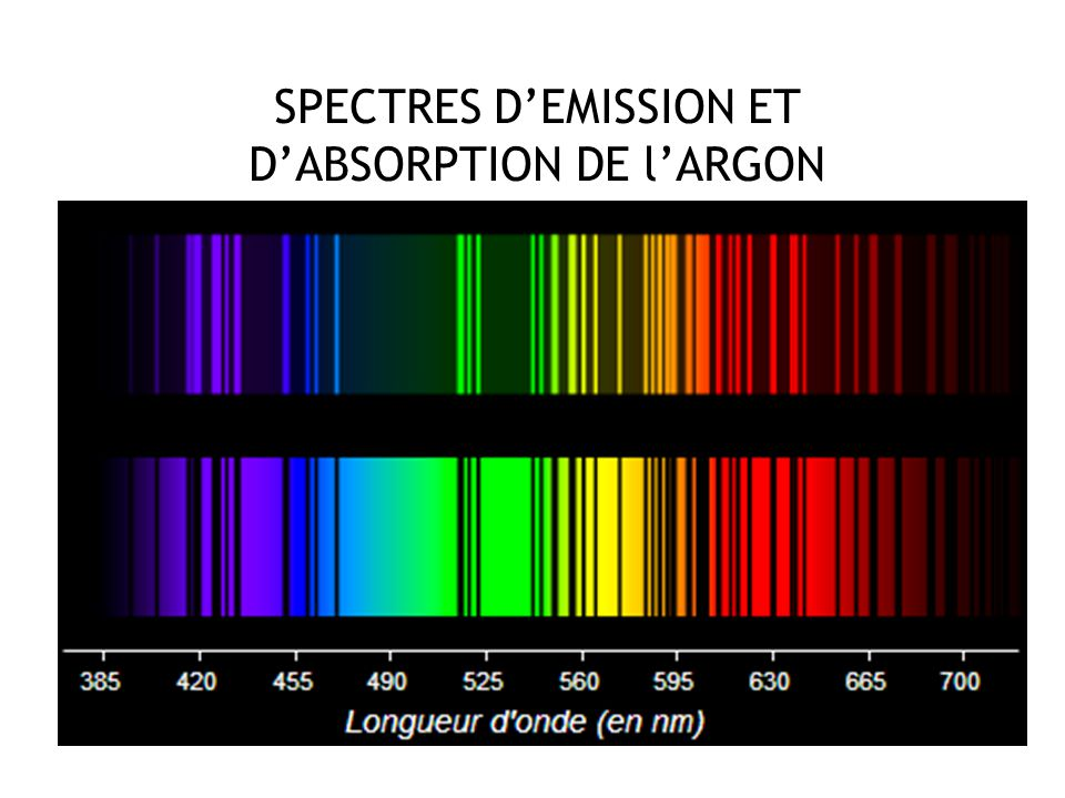 SPECTRES D'EMISSION ET D'ABSORPTION DE l'ARGON
