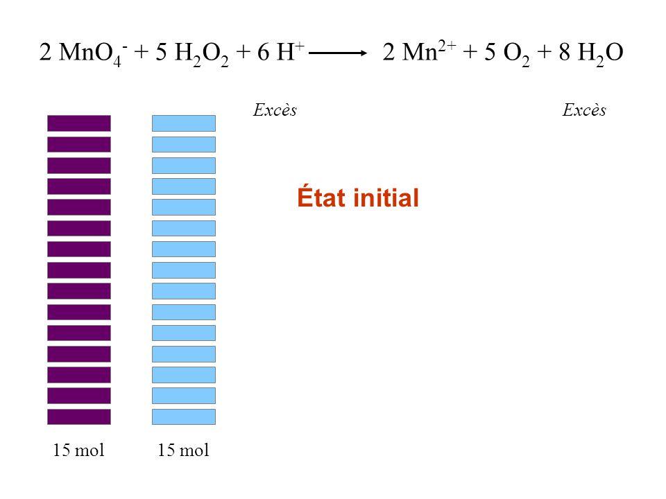 2 MnO4- + 5 H2O2 + 6 H+ 2 Mn2+ + 5 O2 + 8 H2O État initial Excès Excès