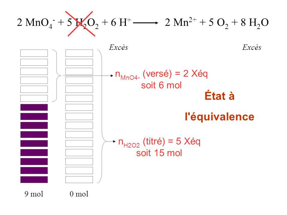 2 MnO4- + 5 H2O2 + 6 H+ 2 Mn2+ + 5 O2 + 8 H2O État à l équivalence