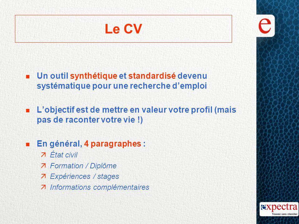 Le CV Un outil synthétique et standardisé devenu systématique pour une recherche d'emploi.