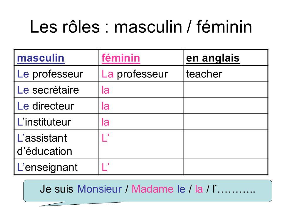 Les rôles : masculin / féminin