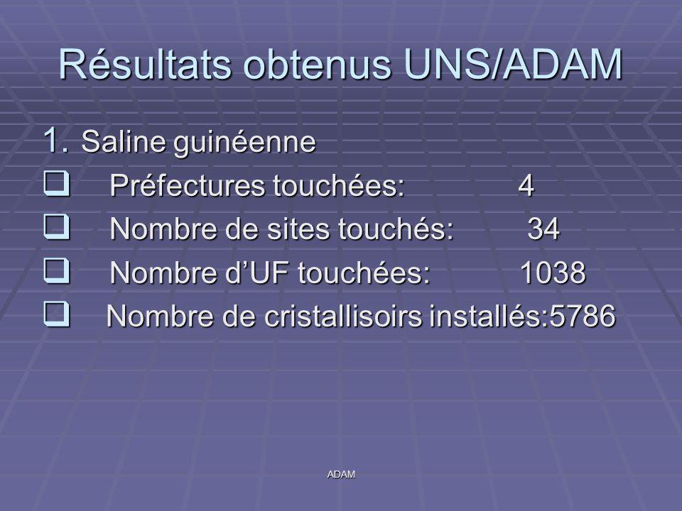 Résultats obtenus UNS/ADAM