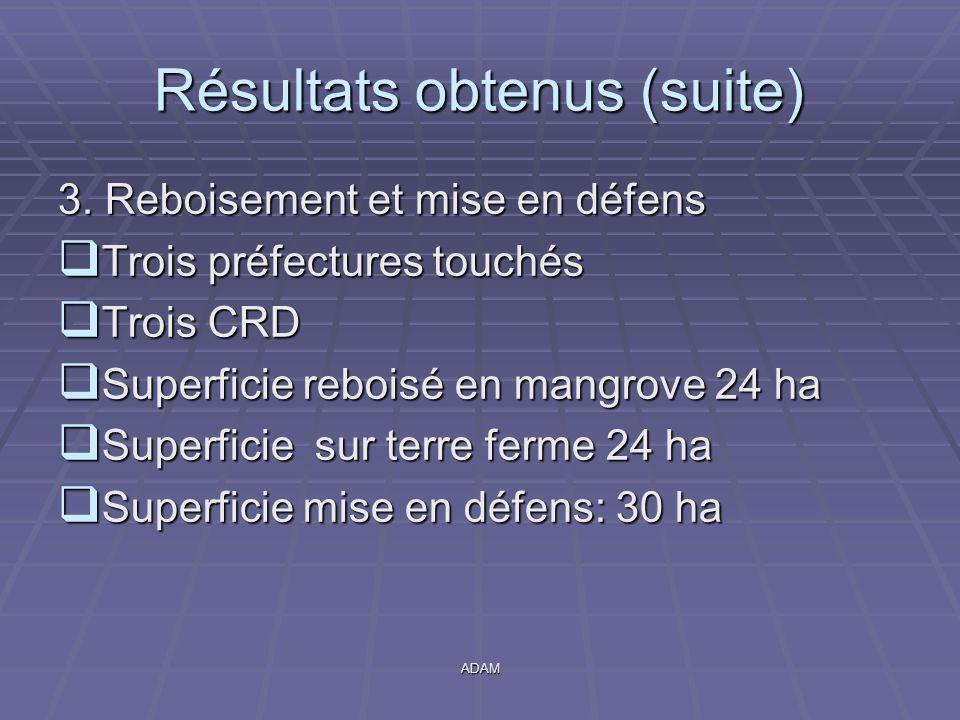 Résultats obtenus (suite)