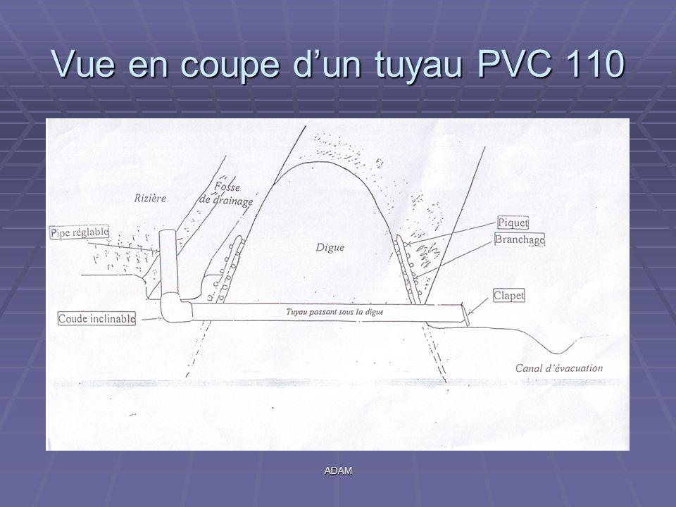 Vue en coupe d'un tuyau PVC 110