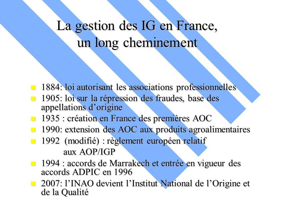 La gestion des IG en France, un long cheminement