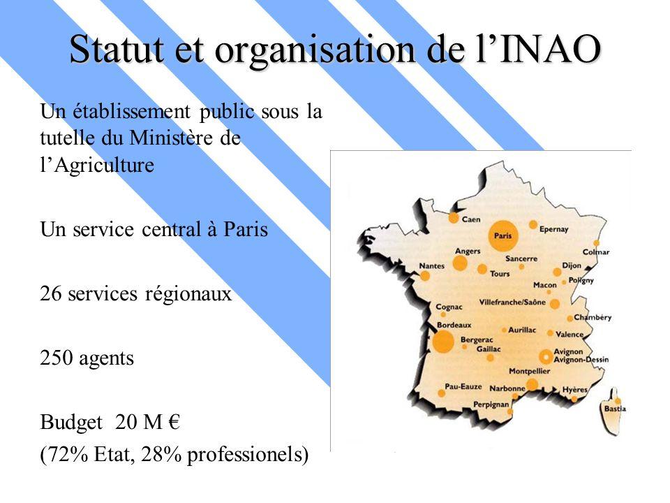 Statut et organisation de l'INAO
